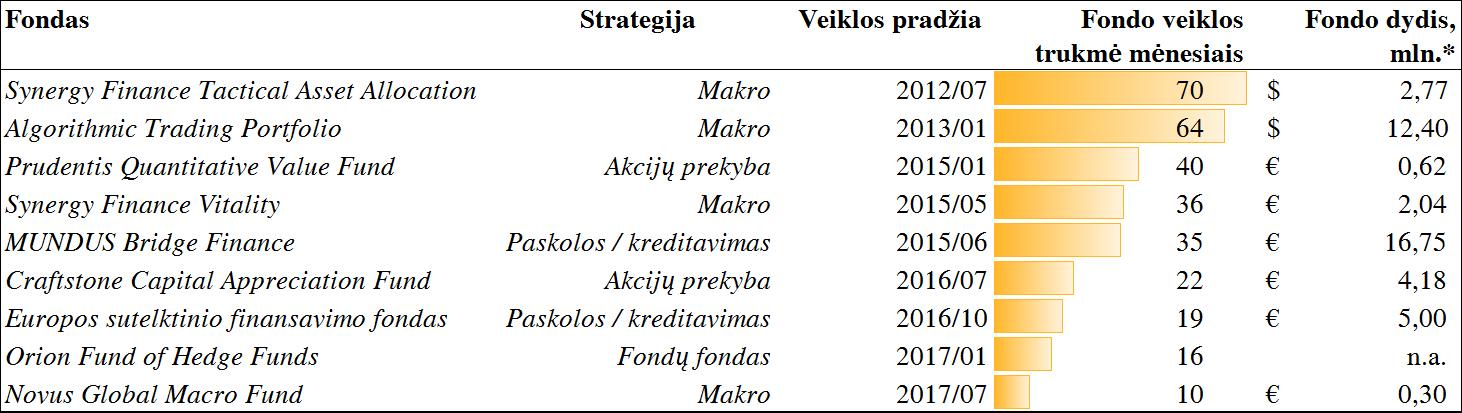 15 487 algoritminės prekybos ir kiekybinės investavimo strategijos)